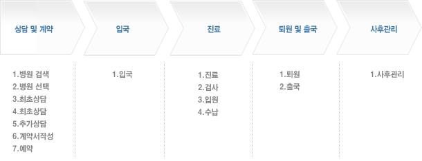 Medikorea04 03 likewise Sweetest Sweets Logo further I1zrz moreover Index as well Dojokun. on 02